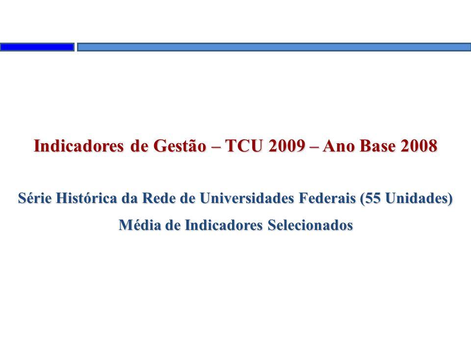 Indicadores de Gestão – TCU 2009 – Ano Base 2008 Série Histórica da Rede de Universidades Federais (55 Unidades) Média de Indicadores Selecionados
