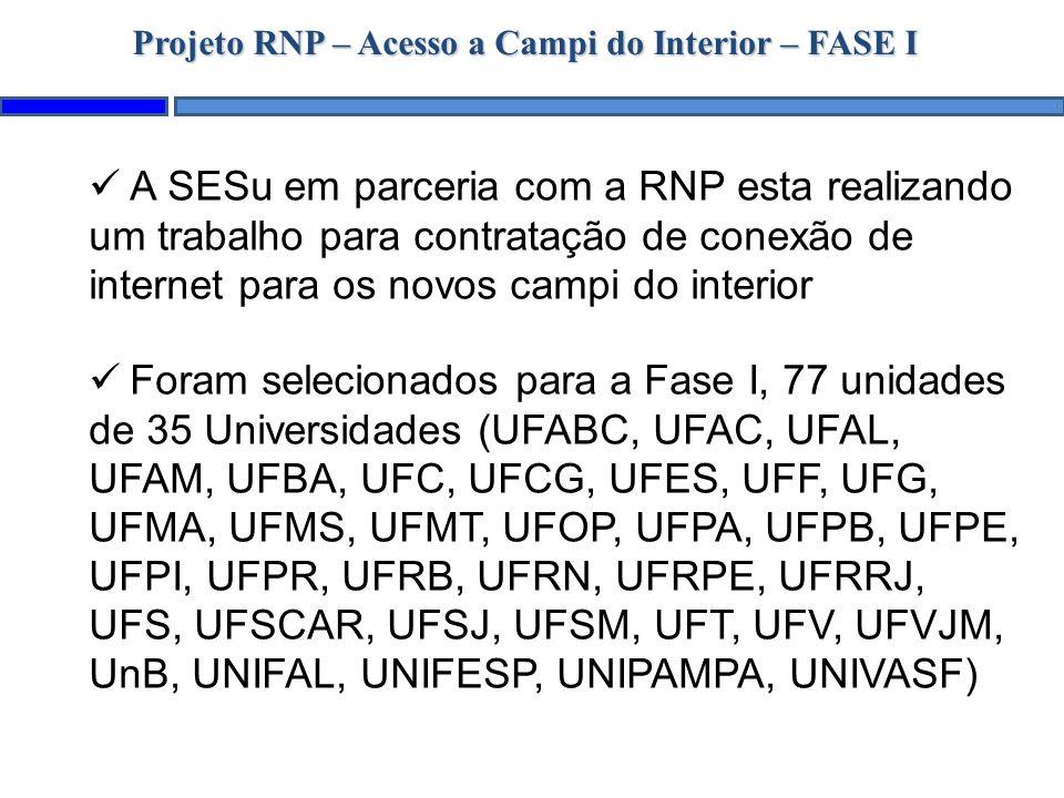 Projeto RNP – Acesso a Campi do Interior – FASE I A SESu em parceria com a RNP esta realizando um trabalho para contratação de conexão de internet para os novos campi do interior Foram selecionados para a Fase I, 77 unidades de 35 Universidades (UFABC, UFAC, UFAL, UFAM, UFBA, UFC, UFCG, UFES, UFF, UFG, UFMA, UFMS, UFMT, UFOP, UFPA, UFPB, UFPE, UFPI, UFPR, UFRB, UFRN, UFRPE, UFRRJ, UFS, UFSCAR, UFSJ, UFSM, UFT, UFV, UFVJM, UnB, UNIFAL, UNIFESP, UNIPAMPA, UNIVASF)