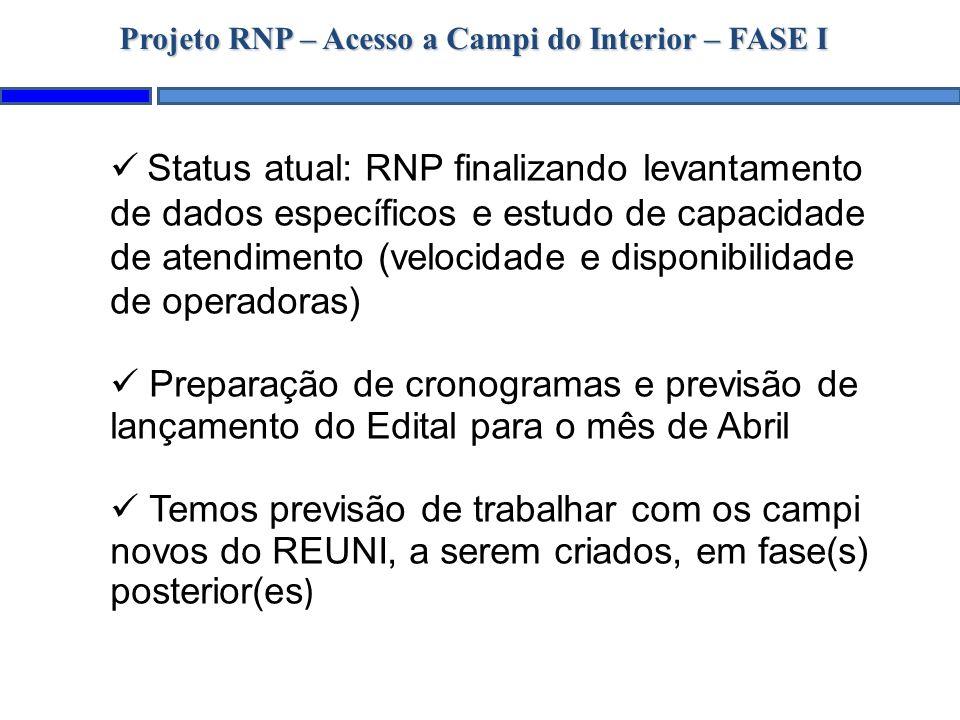 Projeto RNP – Acesso a Campi do Interior – FASE I Status atual: RNP finalizando levantamento de dados específicos e estudo de capacidade de atendiment