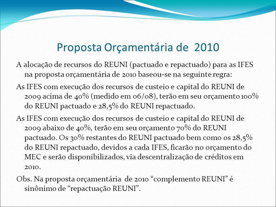 Proposta Orçamentária de 2010 A alocação de recursos do REUNI (pactuado e repactuado) para as IFES na proposta orçamentária de 2010 baseou-se na segui