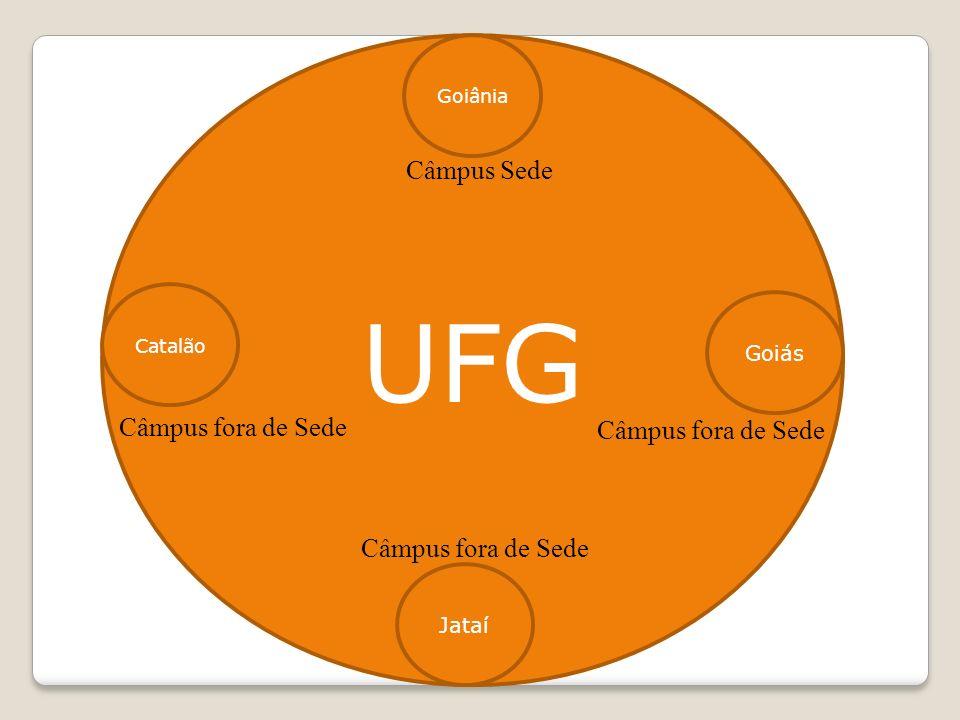 UFG Goiânia Jataí Goiás Catalão Câmpus Sede Câmpus fora de Sede