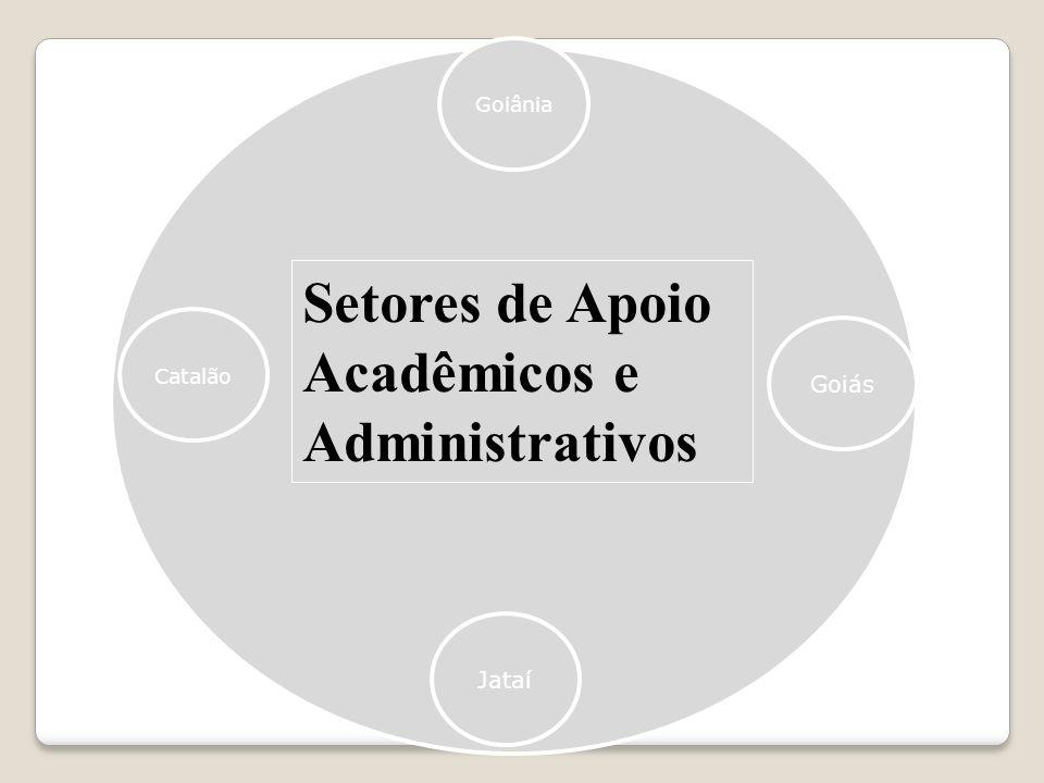 Goiânia Jataí Goiás Catalão Setores de Apoio Acadêmicos e Administrativos