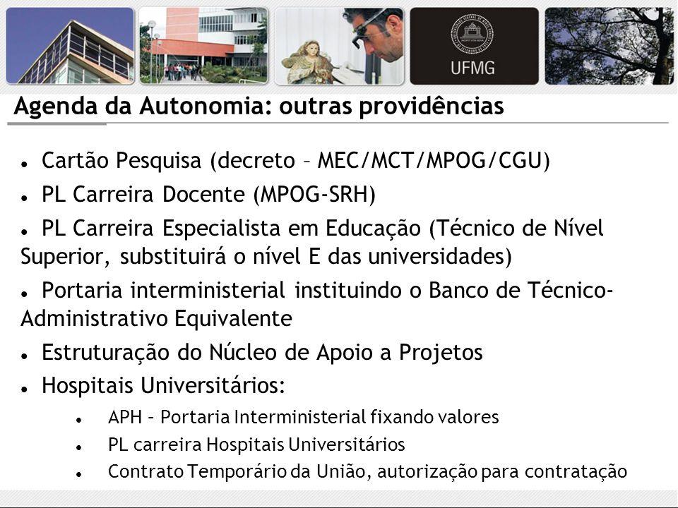 Agenda da Autonomia: outras providências Cartão Pesquisa (decreto – MEC/MCT/MPOG/CGU) PL Carreira Docente (MPOG-SRH) PL Carreira Especialista em Educa