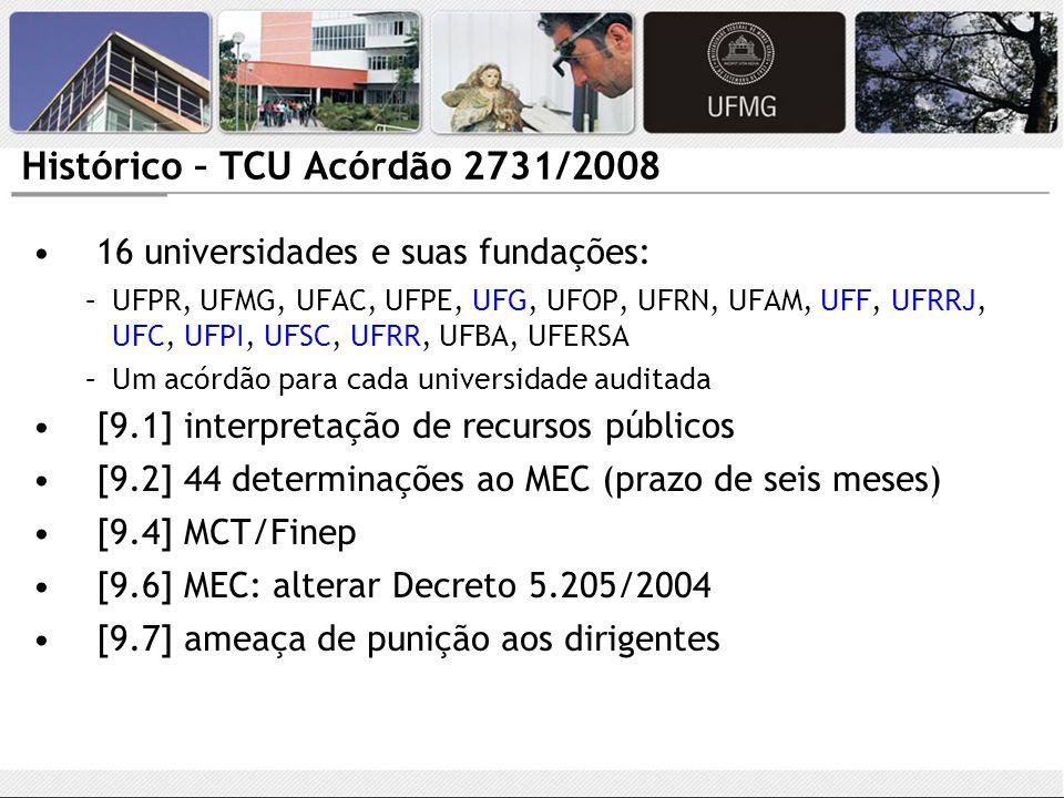 Histórico – TCU Acórdão 2731/2008 16 universidades e suas fundações: –UFPR, UFMG, UFAC, UFPE, UFG, UFOP, UFRN, UFAM, UFF, UFRRJ, UFC, UFPI, UFSC, UFRR