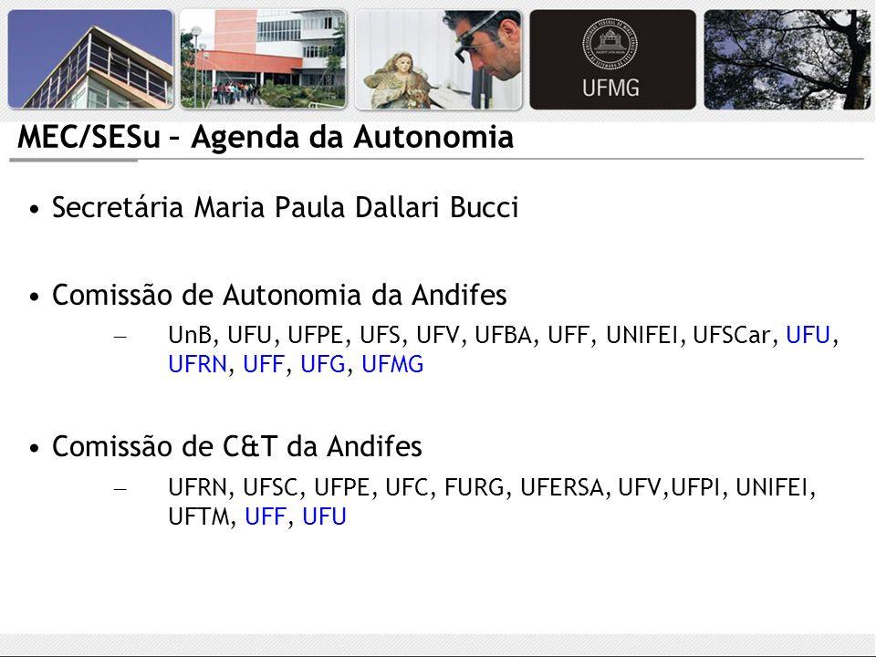 MEC/SESu – Agenda da Autonomia Secretária Maria Paula Dallari Bucci Comissão de Autonomia da Andifes – UnB, UFU, UFPE, UFS, UFV, UFBA, UFF, UNIFEI, UF