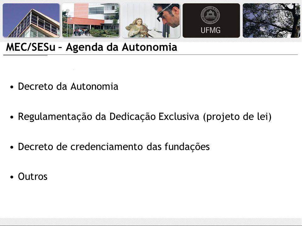 MEC/SESu – Agenda da Autonomia Decreto da Autonomia Regulamentação da Dedicação Exclusiva (projeto de lei) Decreto de credenciamento das fundações Out