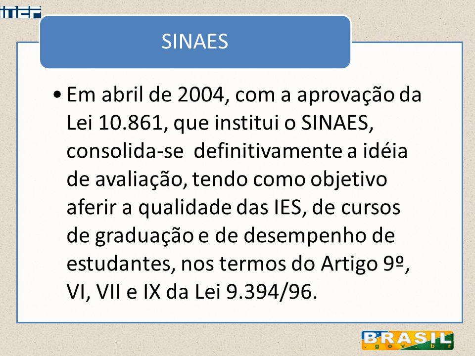 Em abril de 2004, com a aprovação da Lei 10.861, que institui o SINAES, consolida-se definitivamente a idéia de avaliação, tendo como objetivo aferir