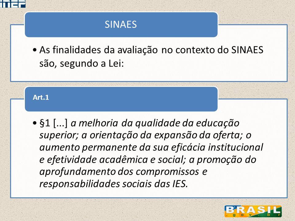 As finalidades da avaliação no contexto do SINAES são, segundo a Lei: SINAES §1 [...] a melhoria da qualidade da educação superior; a orientação da ex