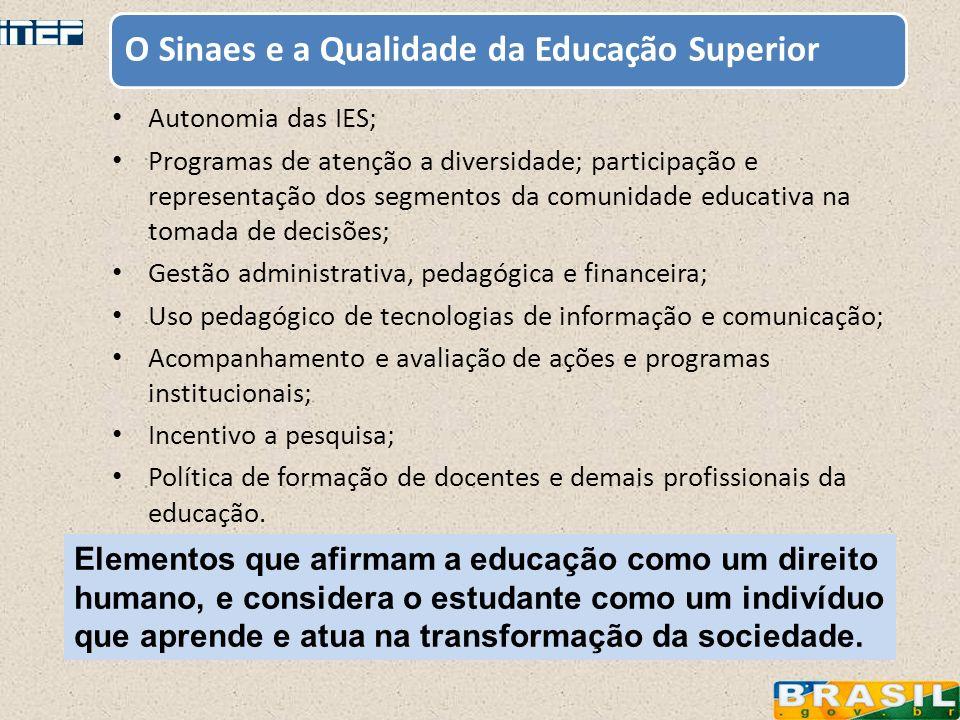 O Sinaes e a Qualidade da Educação Superior Autonomia das IES; Programas de atenção a diversidade; participação e representação dos segmentos da comun