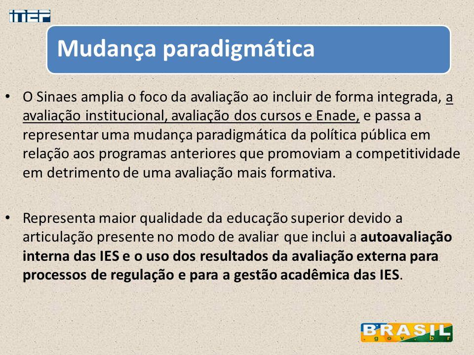 O Sinaes amplia o foco da avaliação ao incluir de forma integrada, a avaliação institucional, avaliação dos cursos e Enade, e passa a representar uma