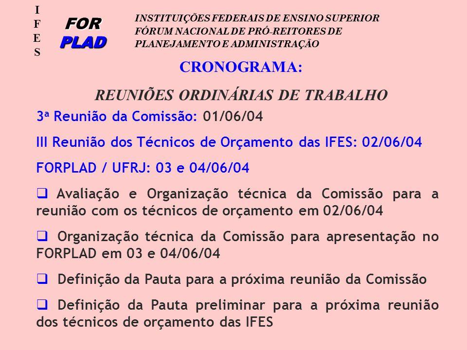 IFESIFES FOR PLAD INSTITUIÇÕES FEDERAIS DE ENSINO SUPERIOR FÓRUM NACIONAL DE PRÓ-REITORES DE PLANEJAMENTO E ADMINISTRAÇÃO IFESIFES FOR PLAD INSTITUIÇÕES FEDERAIS DE ENSINO SUPERIOR FÓRUM NACIONAL DE PRÓ-REITORES DE PLANEJAMENTO E ADMINISTRAÇÃO CRONOGRAMA: REUNIÕES ORDINÁRIAS DE TRABALHO 3 a Reunião da Comissão: 01/06/04 III Reunião dos Técnicos de Orçamento das IFES: 02/06/04 FORPLAD / UFRJ: 03 e 04/06/04 Avaliação e Organização técnica da Comissão para a reunião com os técnicos de orçamento em 02/06/04 Organização técnica da Comissão para apresentação no FORPLAD em 03 e 04/06/04 Definição da Pauta para a próxima reunião da Comissão Definição da Pauta preliminar para a próxima reunião dos técnicos de orçamento das IFES