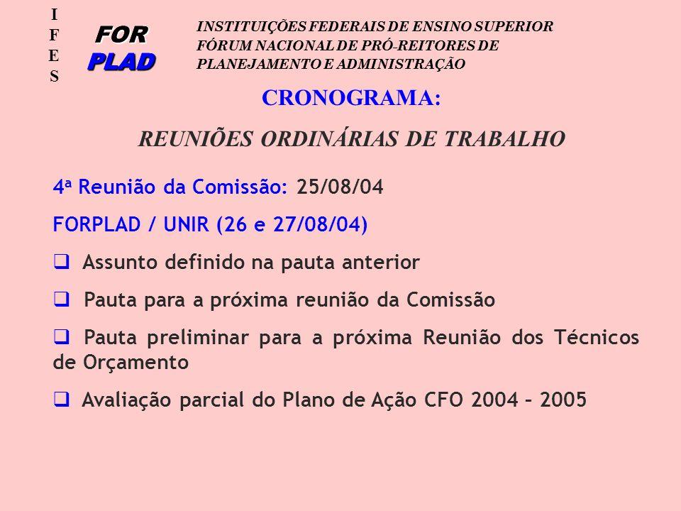 IFESIFES FOR PLAD INSTITUIÇÕES FEDERAIS DE ENSINO SUPERIOR FÓRUM NACIONAL DE PRÓ-REITORES DE PLANEJAMENTO E ADMINISTRAÇÃO IFESIFES FOR PLAD INSTITUIÇÕES FEDERAIS DE ENSINO SUPERIOR FÓRUM NACIONAL DE PRÓ-REITORES DE PLANEJAMENTO E ADMINISTRAÇÃO CRONOGRAMA: REUNIÕES ORDINÁRIAS DE TRABALHO 4 a Reunião da Comissão: 25/08/04 FORPLAD / UNIR (26 e 27/08/04) Assunto definido na pauta anterior Pauta para a próxima reunião da Comissão Pauta preliminar para a próxima Reunião dos Técnicos de Orçamento Avaliação parcial do Plano de Ação CFO 2004 – 2005