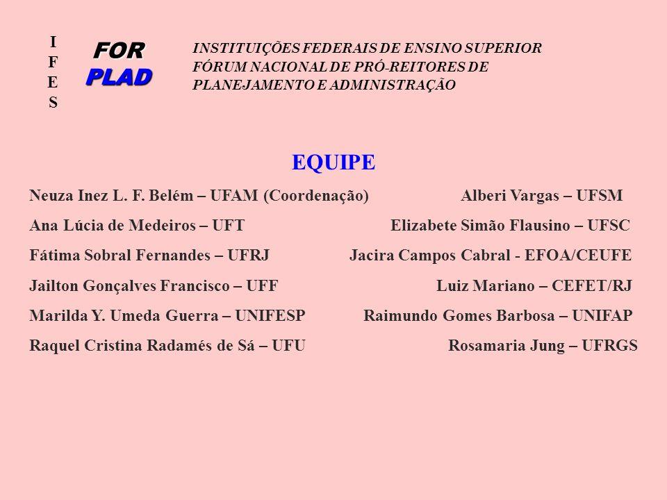IFESIFES FOR PLAD INSTITUIÇÕES FEDERAIS DE ENSINO SUPERIOR FÓRUM NACIONAL DE PRÓ-REITORES DE PLANEJAMENTO E ADMINISTRAÇÃO EQUIPE Neuza Inez L.