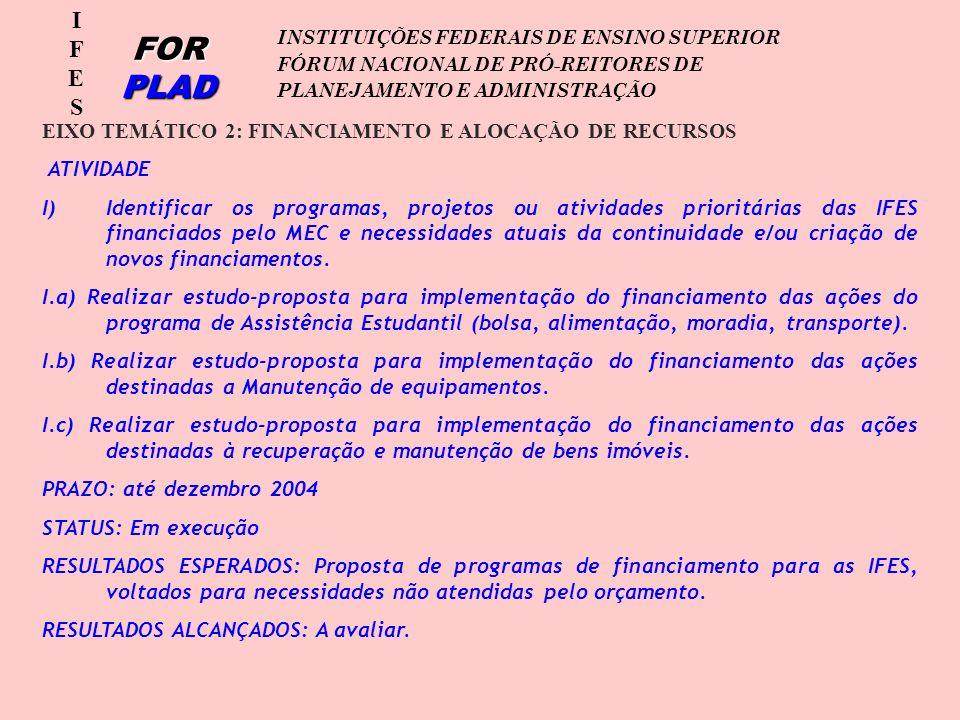IFESIFES FOR PLAD INSTITUIÇÕES FEDERAIS DE ENSINO SUPERIOR FÓRUM NACIONAL DE PRÓ-REITORES DE PLANEJAMENTO E ADMINISTRAÇÃO EIXO TEMÁTICO 2: FINANCIAMENTO E ALOCAÇÃO DE RECURSOS ATIVIDADE I)Identificar os programas, projetos ou atividades prioritárias das IFES financiados pelo MEC e necessidades atuais da continuidade e/ou criação de novos financiamentos.