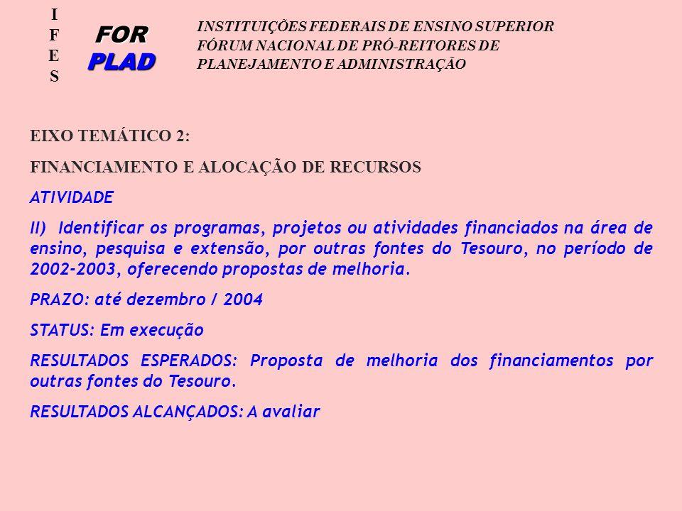 IFESIFES FOR PLAD INSTITUIÇÕES FEDERAIS DE ENSINO SUPERIOR FÓRUM NACIONAL DE PRÓ-REITORES DE PLANEJAMENTO E ADMINISTRAÇÃO EIXO TEMÁTICO 2: FINANCIAMENTO E ALOCAÇÃO DE RECURSOS ATIVIDADE II) Identificar os programas, projetos ou atividades financiados na área de ensino, pesquisa e extensão, por outras fontes do Tesouro, no período de 2002-2003, oferecendo propostas de melhoria.
