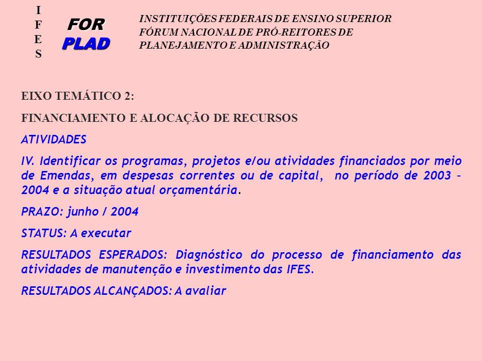 IFESIFES FOR PLAD INSTITUIÇÕES FEDERAIS DE ENSINO SUPERIOR FÓRUM NACIONAL DE PRÓ-REITORES DE PLANEJAMENTO E ADMINISTRAÇÃO EIXO TEMÁTICO 2: FINANCIAMENTO E ALOCAÇÃO DE RECURSOS ATIVIDADES IV.