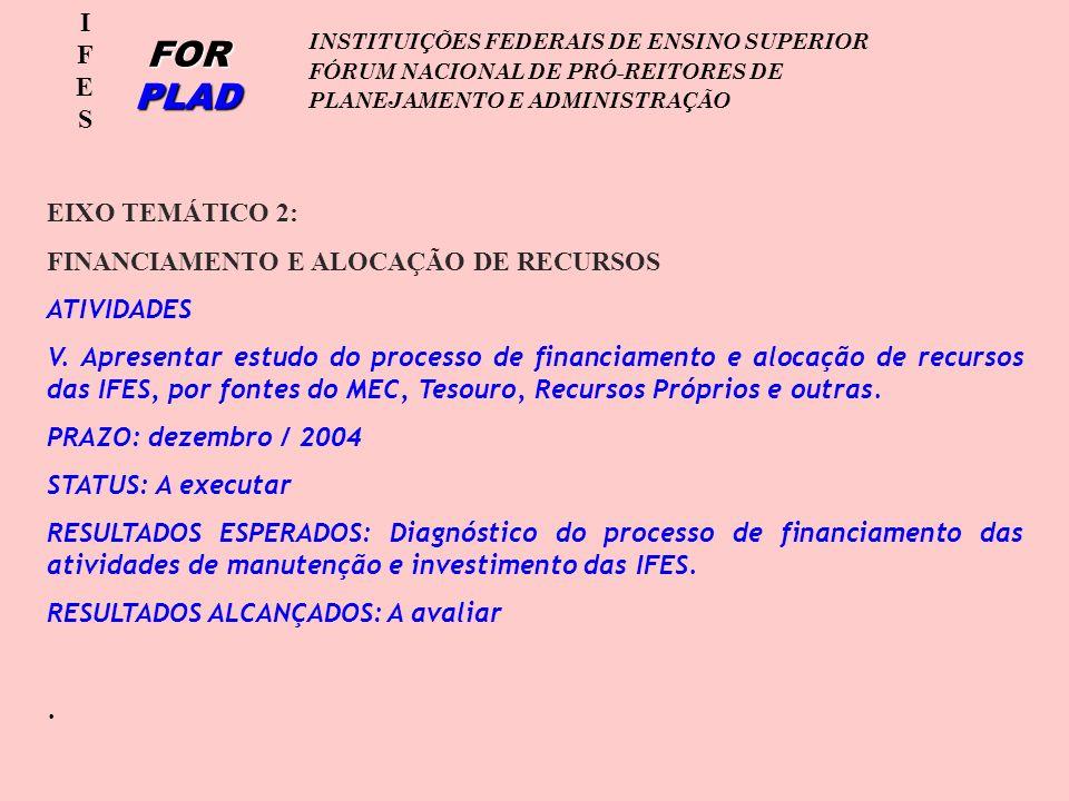 IFESIFES FOR PLAD INSTITUIÇÕES FEDERAIS DE ENSINO SUPERIOR FÓRUM NACIONAL DE PRÓ-REITORES DE PLANEJAMENTO E ADMINISTRAÇÃO EIXO TEMÁTICO 2: FINANCIAMENTO E ALOCAÇÃO DE RECURSOS ATIVIDADES V.