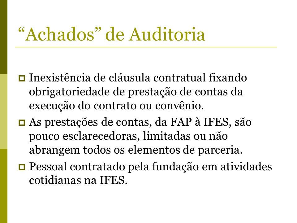 Achados de Auditoria Inexistência de cláusula contratual fixando obrigatoriedade de prestação de contas da execução do contrato ou convênio. As presta