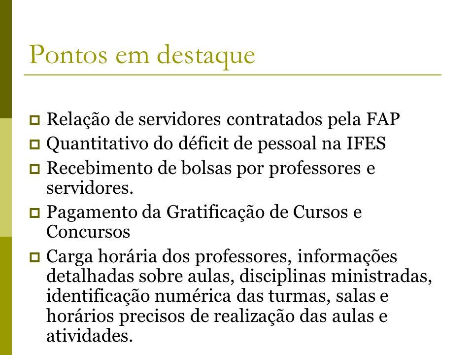 Pontos em destaque Relação de servidores contratados pela FAP Quantitativo do déficit de pessoal na IFES Recebimento de bolsas por professores e servi