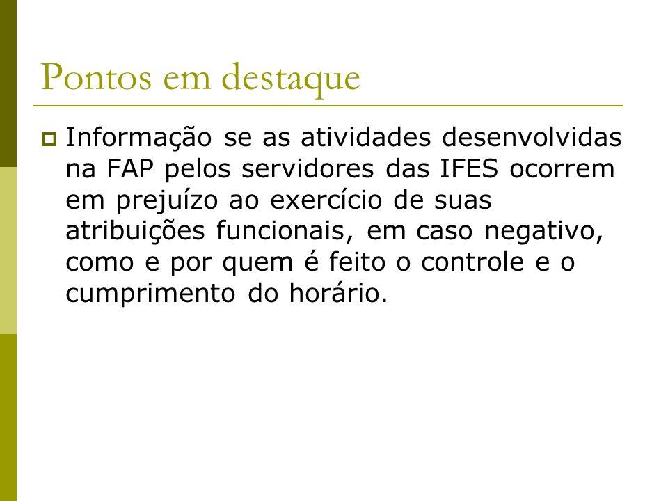 Pontos em destaque Informação se as atividades desenvolvidas na FAP pelos servidores das IFES ocorrem em prejuízo ao exercício de suas atribuições fun