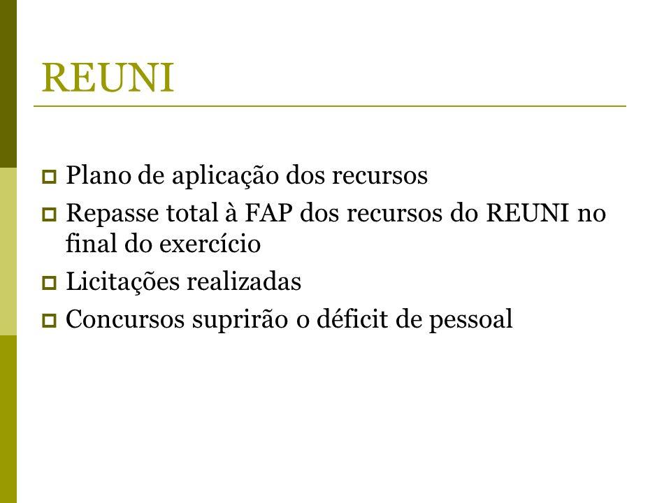 REUNI Plano de aplicação dos recursos Repasse total à FAP dos recursos do REUNI no final do exercício Licitações realizadas Concursos suprirão o défic