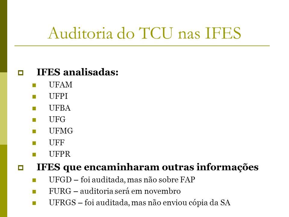 Auditoria do TCU nas IFES IFES analisadas: UFAM UFPI UFBA UFG UFMG UFF UFPR IFES que encaminharam outras informações UFGD – foi auditada, mas não sobr