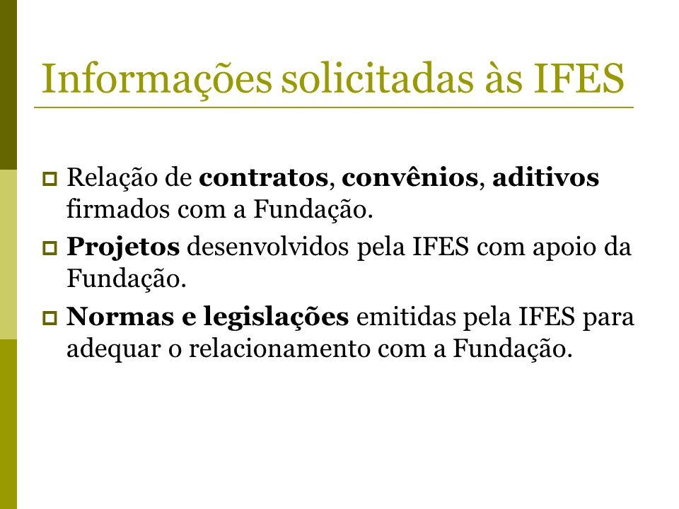 Informações solicitadas às IFES Relação de contratos, convênios, aditivos firmados com a Fundação. Projetos desenvolvidos pela IFES com apoio da Funda