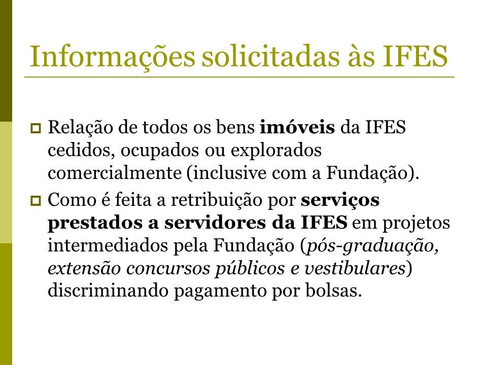 Informações solicitadas às IFES Relação de todos os bens imóveis da IFES cedidos, ocupados ou explorados comercialmente (inclusive com a Fundação). Co