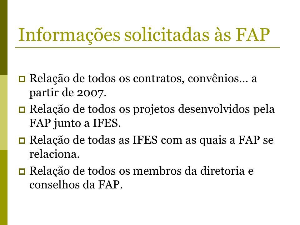 Informações solicitadas às FAP Relação de todos os contratos, convênios... a partir de 2007. Relação de todos os projetos desenvolvidos pela FAP junto