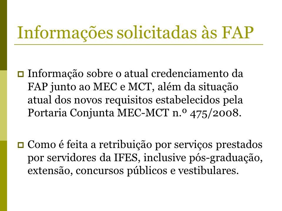 Informações solicitadas às FAP Informação sobre o atual credenciamento da FAP junto ao MEC e MCT, além da situação atual dos novos requisitos estabele