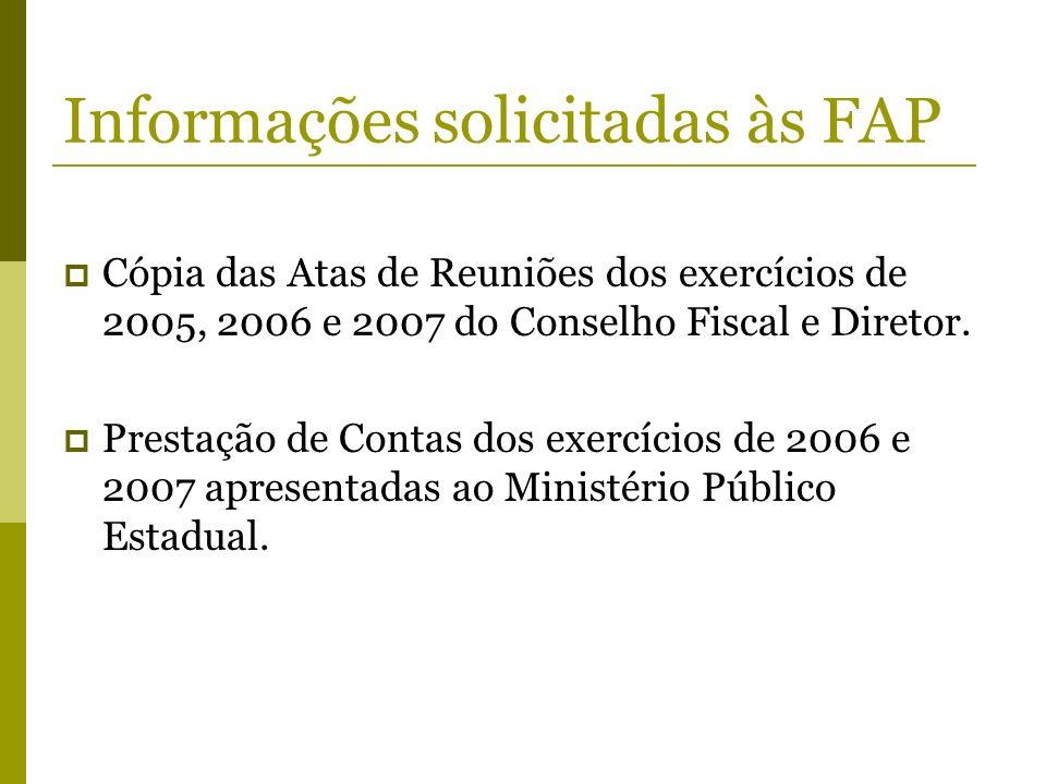 Informações solicitadas às FAP Cópia das Atas de Reuniões dos exercícios de 2005, 2006 e 2007 do Conselho Fiscal e Diretor. Prestação de Contas dos ex