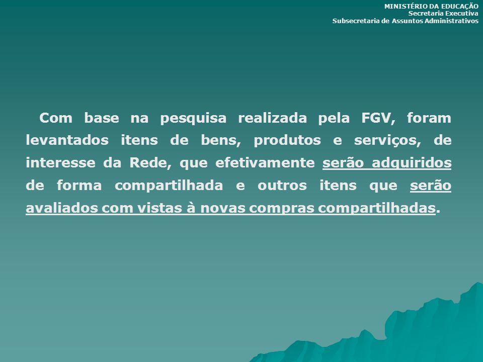 MINISTÉRIO DA EDUCAÇÃO Secretaria Executiva Subsecretaria de Assuntos Administrativos Com base na pesquisa realizada pela FGV, foram levantados itens