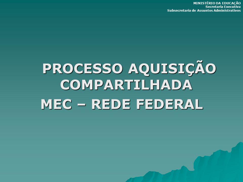 PROCESSO AQUISIÇÃO COMPARTILHADA PROCESSO AQUISIÇÃO COMPARTILHADA MEC – REDE FEDERAL MINISTÉRIO DA EDUCAÇÃO Secretaria Executiva Subsecretaria de Assu