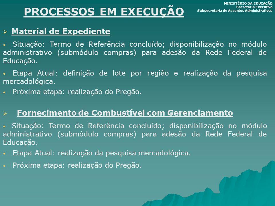PROCESSOS EM EXECUÇÃO Material de Expediente Situação: Termo de Referência concluído; disponibilização no módulo administrativo (submódulo compras) pa