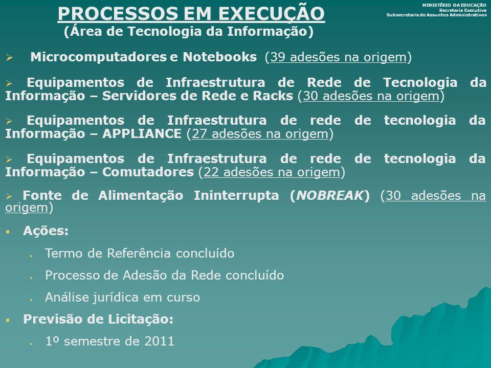 PROCESSOS EM EXECUÇÃO (Área de Tecnologia da Informação) Microcomputadores e Notebooks (39 adesões na origem) Equipamentos de Infraestrutura de Rede d