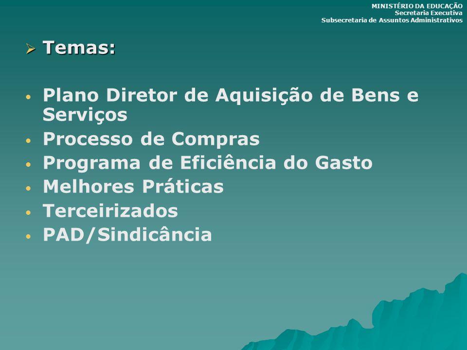 Temas: Temas: Plano Diretor de Aquisição de Bens e Serviços Processo de Compras Programa de Eficiência do Gasto Melhores Práticas Terceirizados PAD/Si