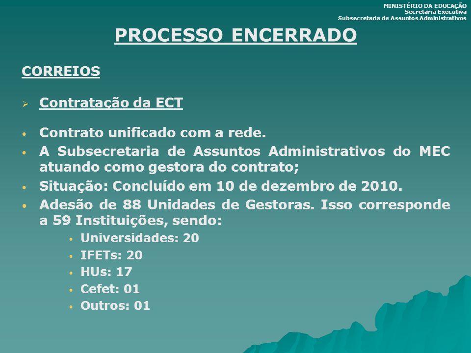 PROCESSO ENCERRADO CORREIOS Contratação da ECT Contrato unificado com a rede. A Subsecretaria de Assuntos Administrativos do MEC atuando como gestora