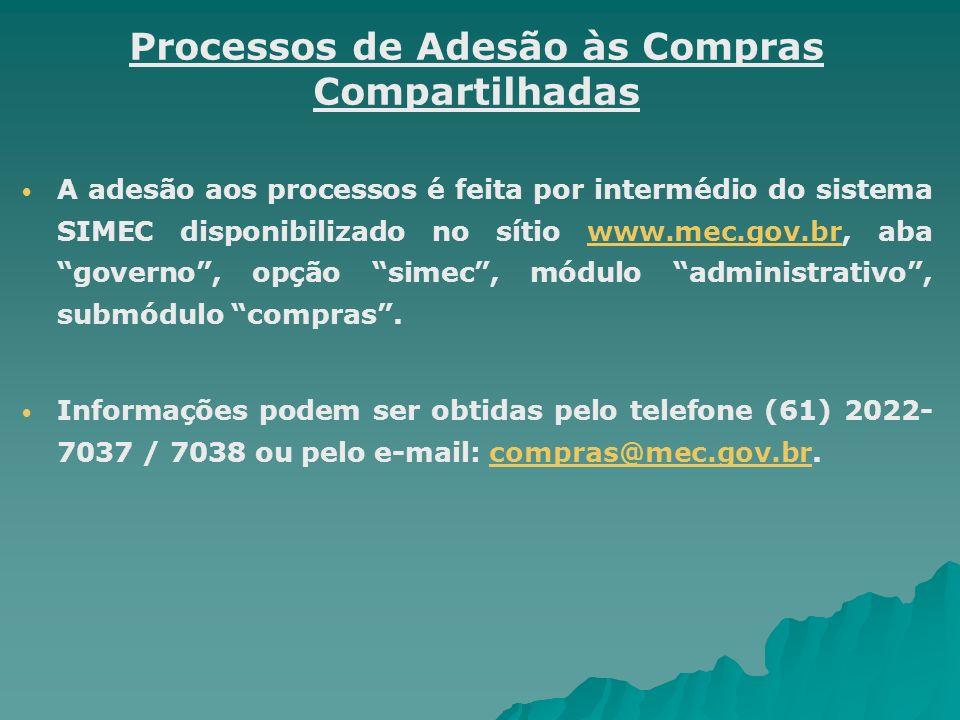 Processos de Adesão às Compras Compartilhadas A adesão aos processos é feita por intermédio do sistema SIMEC disponibilizado no sítio www.mec.gov.br,