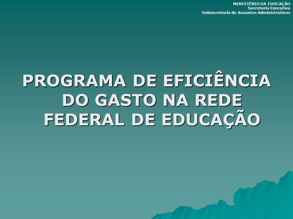 PROGRAMA DE EFICIÊNCIA DO GASTO NA REDE FEDERAL DE EDUCAÇÃO MINISTÉRIO DA EDUCAÇÃO Secretaria Executiva Subsecretaria de Assuntos Administrativos