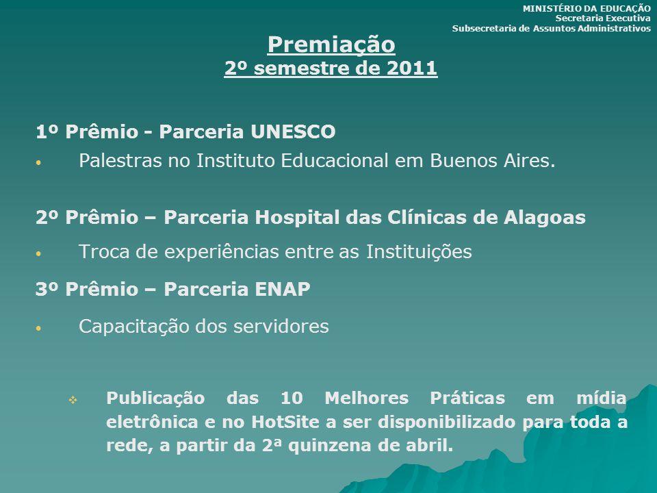 Premiação 2º semestre de 2011 1º Prêmio - Parceria UNESCO Palestras no Instituto Educacional em Buenos Aires. 2º Prêmio – Parceria Hospital das Clínic