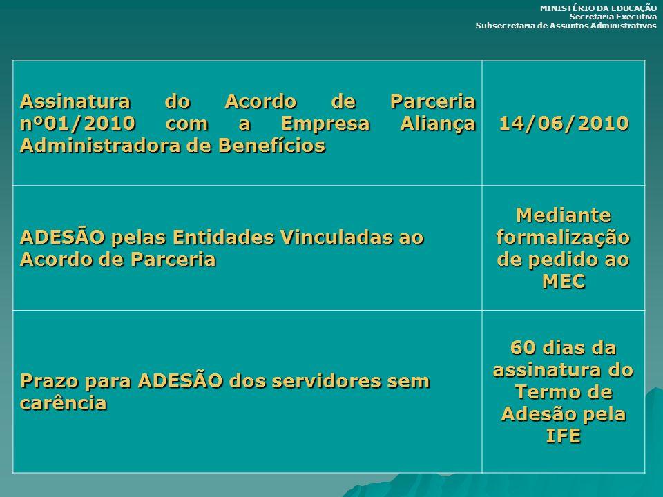 Assinatura do Acordo de Parceria nº01/2010 com a Empresa Aliança Administradora de Benefícios 14/06/2010 ADESÃO pelas Entidades Vinculadas ao Acordo d