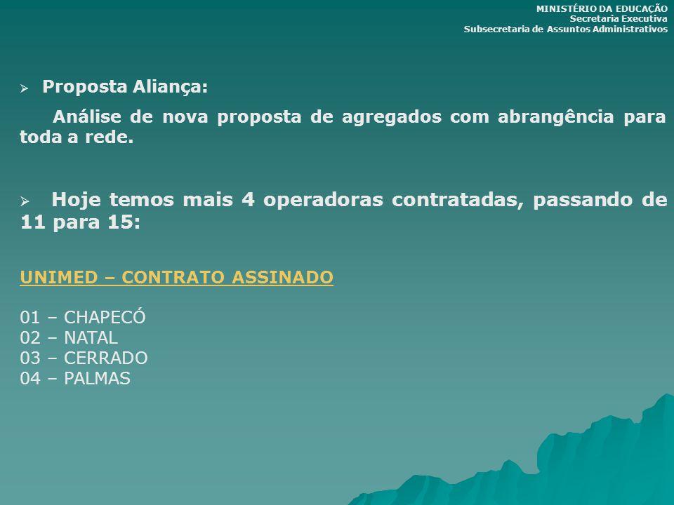 Proposta Aliança: Análise de nova proposta de agregados com abrangência para toda a rede. Hoje temos mais 4 operadoras contratadas, passando de 11 par