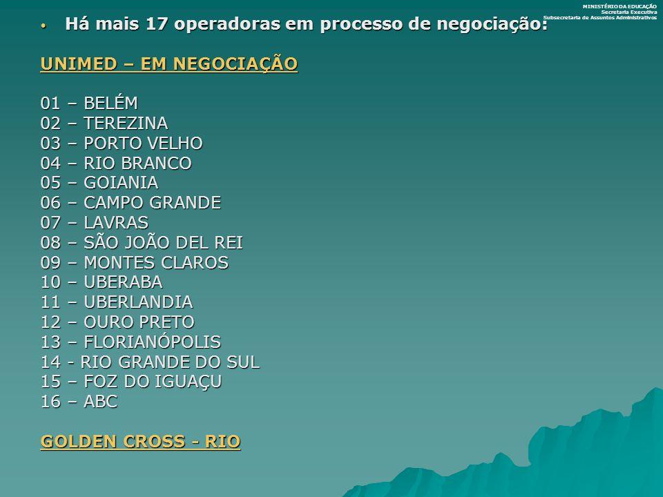 Há mais 17 operadoras em processo de negociação: Há mais 17 operadoras em processo de negociação: UNIMED – EM NEGOCIAÇÃO 01 – BELÉM 02 – TEREZINA 03 –