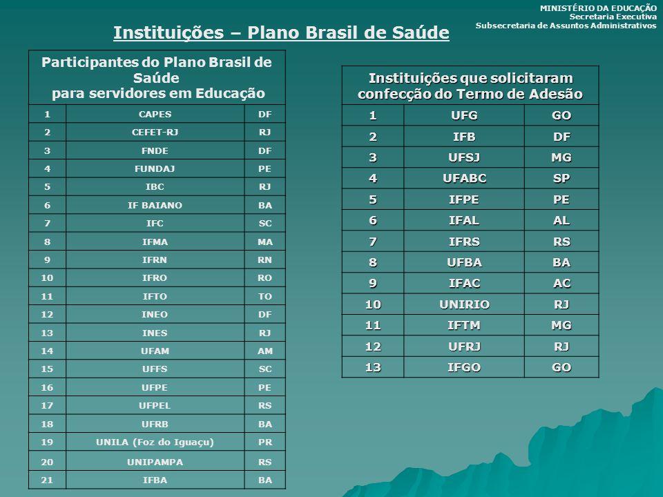 Instituições – Plano Brasil de Saúde MINISTÉRIO DA EDUCAÇÃO Secretaria Executiva Subsecretaria de Assuntos Administrativos Participantes do Plano Bras