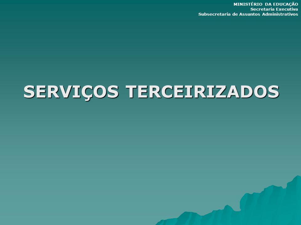 SERVIÇOS TERCEIRIZADOS SERVIÇOS TERCEIRIZADOS MINISTÉRIO DA EDUCAÇÃO Secretaria Executiva Subsecretaria de Assuntos Administrativos