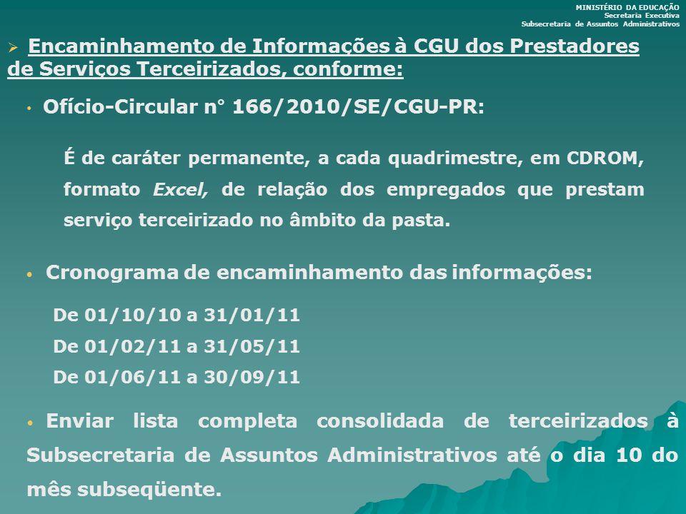 Encaminhamento de Informações à CGU dos Prestadores de Serviços Terceirizados, conforme: É de caráter permanente, a cada quadrimestre, em CDROM, forma