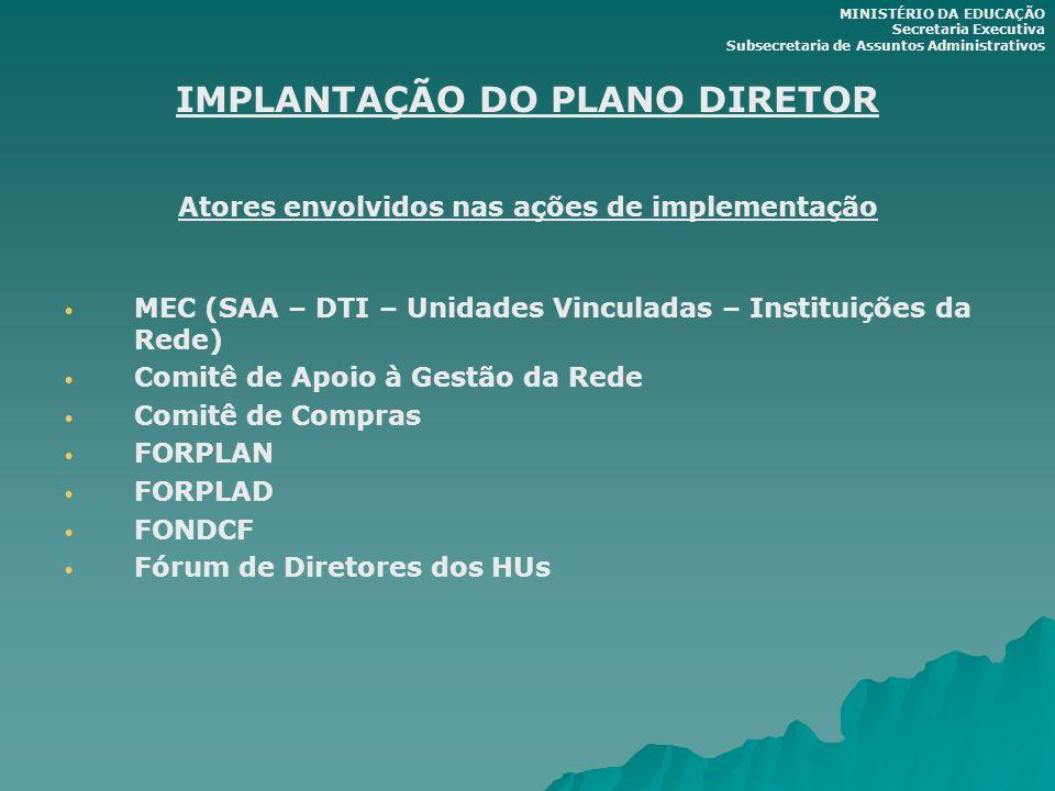 IMPLANTAÇÃO DO PLANO DIRETOR Atores envolvidos nas ações de implementação MEC (SAA – DTI – Unidades Vinculadas – Instituições da Rede) Comitê de Apoio