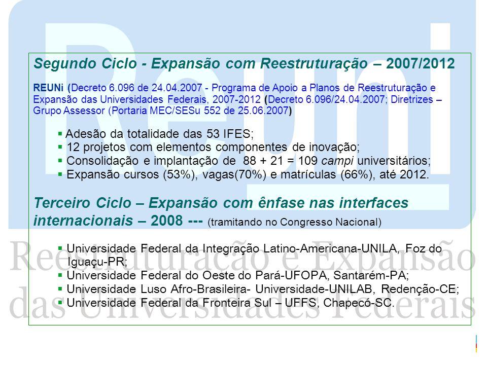 Segundo Ciclo - Expansão com Reestruturação – 2007/2012 REUNi (Decreto 6.096 de 24.04.2007 - Programa de Apoio a Planos de Reestruturação e Expansão d
