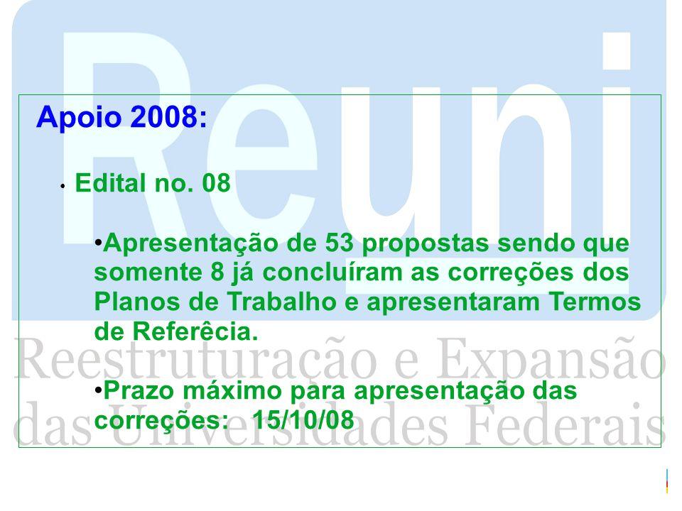 Apoio 2008: Edital no. 08 Apresentação de 53 propostas sendo que somente 8 já concluíram as correções dos Planos de Trabalho e apresentaram Termos de