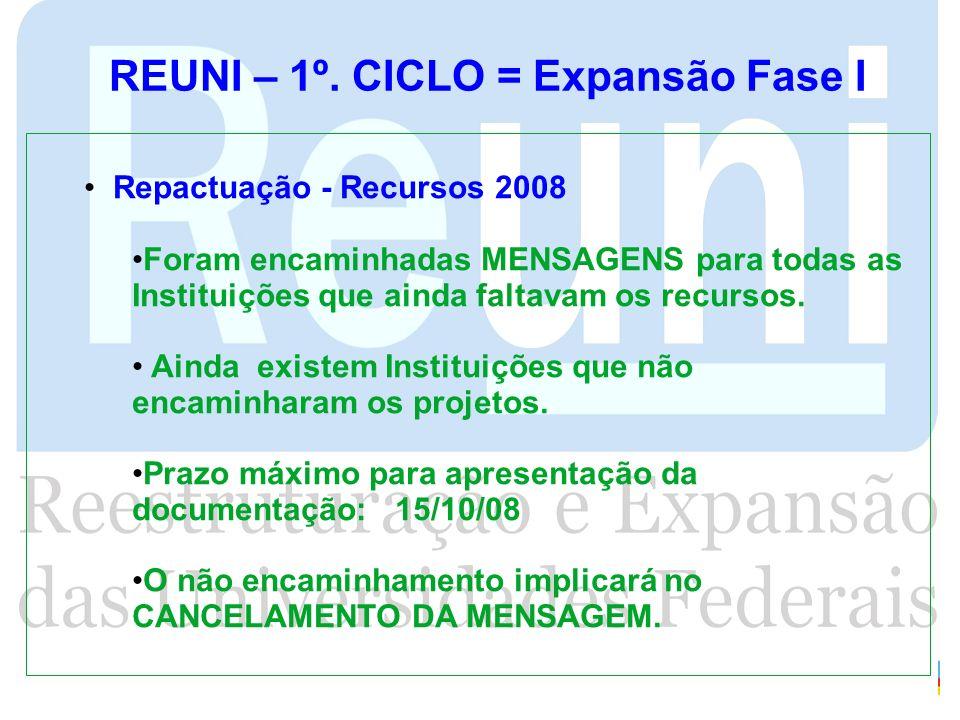 REUNI – 1º. CICLO = Expansão Fase I Repactuação - Recursos 2008 Foram encaminhadas MENSAGENS para todas as Instituições que ainda faltavam os recursos